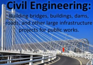 Be a real Civil Engineer!